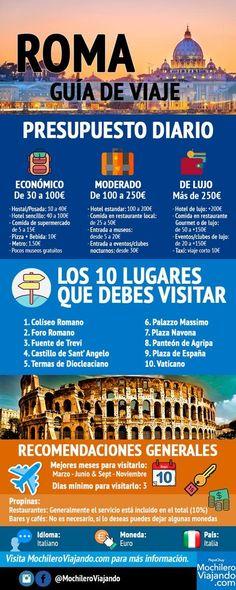 guía de viaje a #Roma, #Italia en #infografía. #viaje #europa #vaticano #guía