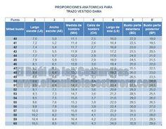 tabla%20medidaas%20auxiliares%20vestido%20blusa%20b%C3%A1sica.jpg (400×312)