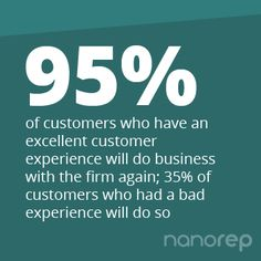 Give your customers excellence, and they're gonna come back to you. #customerservice #customerexperience #selfservice www.nanorep.com Self Service, Customer Service, Customer Experience, Comebacks, Numbers, Business, Customer Support, Store, Business Illustration