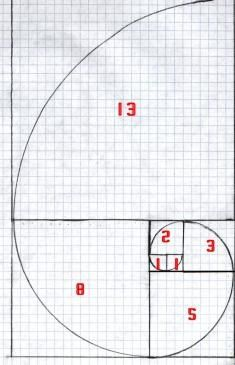 Anna kumashov simplicity and beauty the golden ratio the church the golden section along with the fibonacci sequence this simple basic geometric equation is remarkable in that it literally can be found in almost publicscrutiny Images