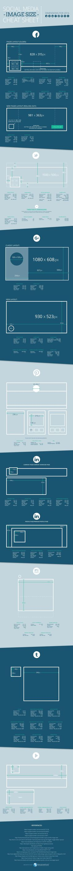 2016 Social Media Image Sizes Cheat Sheet Infographic