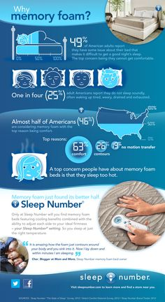Sleep Number's #MemoryFoam system.
