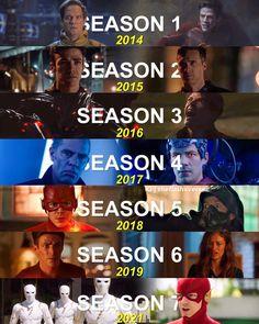 Flash Wallpaper, Television Program, The Flash, Season 3, Dc Comics, Superhero, Tv, Movie Posters, Television Set