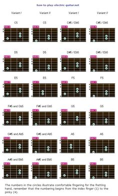 Power chord chart - sounds nice with the distorted electric guitar