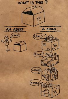 "A box to an adult and a child. ""It's fine to think inside the box as long as you don't accept that a box is a box. Creative Thinking, Design Thinking, Bee Creative, Intelligence Collective, Boxing Quotes, Thinking Outside The Box, Creativity And Innovation, Illustrations, Adult Children"