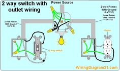 switch and receptacle same box in 2020 Light switch
