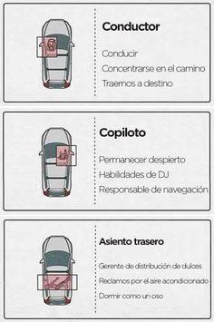 Los deberes del conductor y sus pasajeros                              …