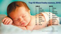Top Maori Babynamen für 2015 - baby names / baby ideas - Baby Baby Names 2018, New Baby Names, Popular Baby Names, Cute Baby Names, Baby Names And Meanings, Names With Meaning, Baby Girl Names, Boy Names, Modern Baby Names