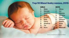 The most popular Maori baby names for girls and boys have been released.