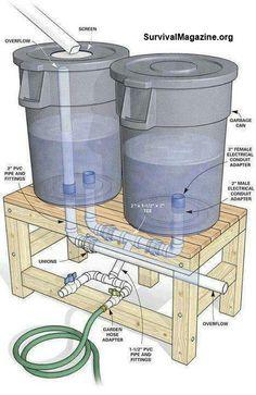 Nice Rainwater storage and dispenser idea.