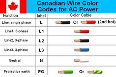 7 best electrical color code wiring diagram images on pinterest rh pinterest com house wiring colour codes house wiring colour codes australia