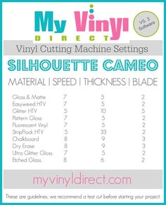 My Vinyl Direct Vinyl Cutting Machine Settings Silhouette Cameo Vs 3 …