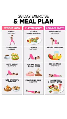 BetterMe: Home Workout & Diet Fat Loss Diet, Weight Loss Diet Plan, Lose Body Fat Diet, Fat Burning Diet Plan, Weight Loss Plans, Losing Weight, Nutrition Plans, Diet And Nutrition, Tasty Meal