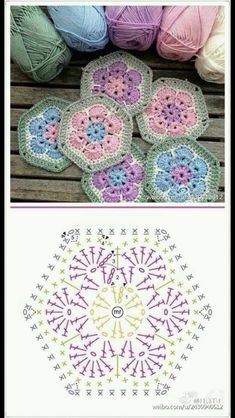 Beautiful granny square great for a blanket grannysquares crochet häkeln Beautiful Granny Square - great for a blanket.The Ultimate Granny Square Diagrams Collection ⋆ Crochet KingdomGranny and other stitchesThis Pin was discovered by Mar Crochet Diago Motifs Granny Square, Granny Square Crochet Pattern, Crochet Diagram, Crochet Chart, Crochet Squares, Knit Crochet, Crochet Baby, Granny Squares, Crochet Granny