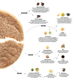 The Shortbread Variations - NYTimes.com