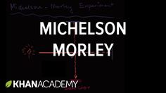 Michelson–Morley Experiment introduction   Special relativity   Phy...