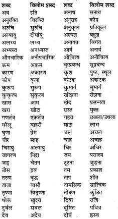 RBSE Class 9 Hindi व्याकरण विलोम या विपरीतार्थक शब्द 1 Sanskrit Grammar, Sanskrit Language, Grammar Book Pdf, Teaching English Grammar, Science Vocabulary, Good Vocabulary Words, General Knowledge Book, Knowledge Quotes, Hindi Alphabet