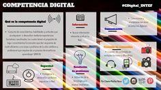 Competencia digital @chemamunozrosa App: Genial.ly