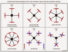 Gopro Drone Review: How to build a drone