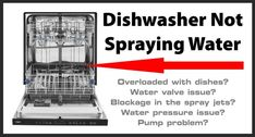 Dishwasher Not Spraying Water – DIY How To Fix