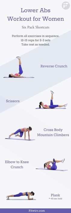 Best Workouts for a Tight Tummy - Lower Ab Workouts: 5 Easy Exercises to Strengthen & Tight the Core - Ab Exercises and Ab Routine Ideas for Upper and Lower Abs - Get rid of that Belly Pooch, Love Handles or Muffin Top - Workouts and Motivation to Get In Shape, You don't Even Need a Gym - Weightloss Tips for a Healthy Life- Weightloss Tips - thegoddess.com/best-workouts-for-tight-tummy