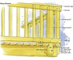 The first step in adding the railing to the deck is installing the post. Wood Deck Railing, Deck Railing Design, Balcony Railing, Deck Design, Railing Ideas, Deck Framing, Deck Repair, Terrasse Design, Deck Posts