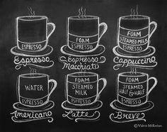 cafe de los viernes