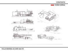 villa mairea / aalvar alto / análise gráfica / arquitetura moderna