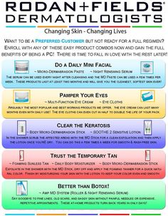 Sign up for PC perks without the commitment of a regimen. Rodan and Fields .My website elisecushman.myrandf.com