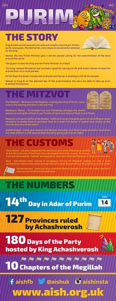 NEW #PURIM INFOGRAPHIC from @ummu Ammar