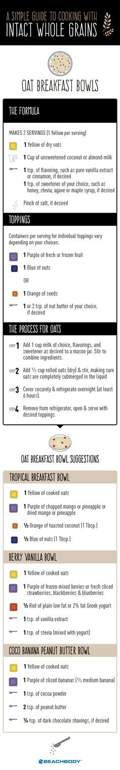 If you want to eat a true breakfast of champions, think about cooking with whole grains! Follow this simple formula for oat breakfast bowls, and get inspired by these tasty recipes. // healthy recipes // breakfast recipes // breakfast bowl // oats // 21 Day Fix // portion control containers // Beachbody // BeachbodyBlog.com