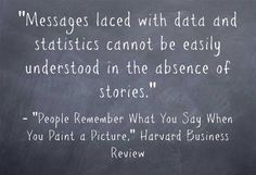 """Quote Of The Day: Communicate Vision By """"Using Image Based Words"""""""
