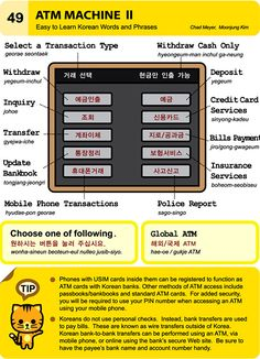 Learn Korean/Hangeul flashcards • Hangeul cards 1-100