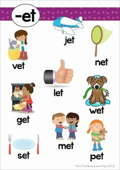 Word Family Word Work Unit - ET. A page from the unit: poster with pictures and words Learning Phonics, Phonics Reading, Preschool Learning Activities, Kindergarten Reading, Work Activities, Learning English For Kids, English Lessons For Kids, Learning Spanish, Phonics Blends