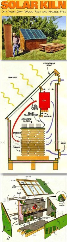 Solar Kiln Plans - Woodworking Tips and Techniques | WoodArchivist.com