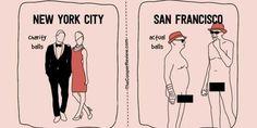 NYC vs San Francisco