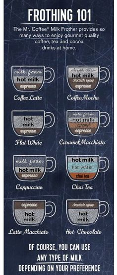 what's what in the coffee world? learn how to construct your own 'hug in a mug' at home #coffee