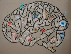 kunst, kanskje?: Hjernecollage på gråpapir 1 The Lovely Bones, Blood, Art, Kunst, Art Background, Performing Arts, Art Education Resources, Artworks
