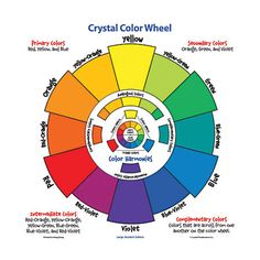Crystal Productions Large Student Color Wheel