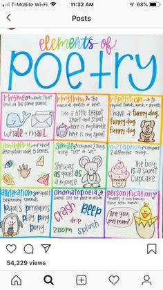Elements of poetry anchor chart Poetry Anchor Chart, Ela Anchor Charts, Reading Anchor Charts, Alliteration Anchor Chart, Kindergarten Poetry, Kindergarten Anchor Charts, Teaching Poetry, 2nd Grade Writing, 4th Grade Reading