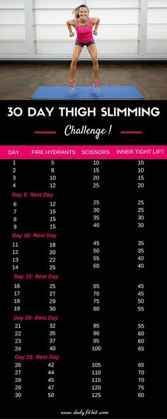 This month's challenge will be focused on strong and toned thighs. Take up our new 30 Day Thigh Slimming Challenge. The challenge has 3 different exercises (fire hydrants, inner tight lift and scissor (Fitness Workouts 30 Day)