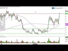 Tvix Stock Quote Vaneck Vectors Gold Miners Etf  Stock Charts  Pinterest  Gold