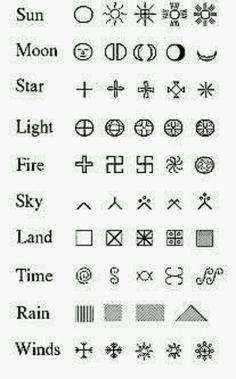 Baltic symbols