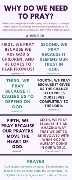 Why Do We Pray (If God Already Knows Everything?) So, why do we pray? God knows everything already anyway. This article answers the question - why do you & I need to pray? (And, there's a free printable. Prayer Scriptures, Bible Prayers, Faith Prayer, God Prayer, Prayer Quotes, Faith Quotes, Bible Quotes, Bible Verses, Quotes Quotes