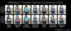 Toddler carrier comparison