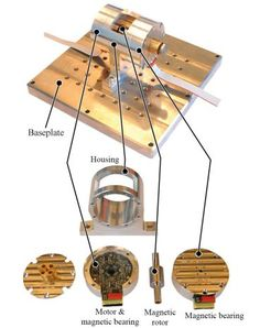 This Tiny Magnetic Motor Could Revolutionize Satellite Steering
