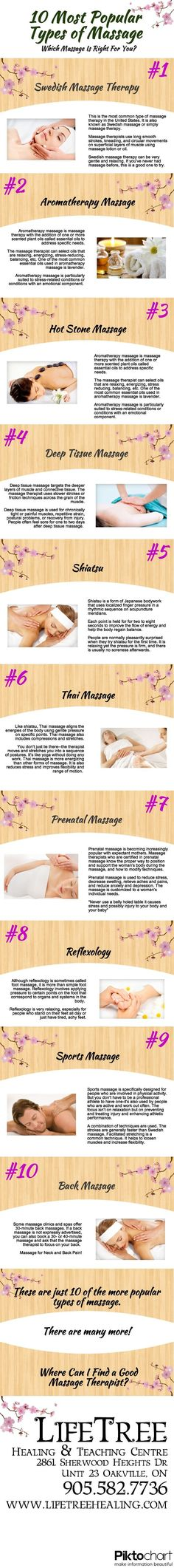 10 Most Popular Types of Massage    #lifetree #massage #massagetherapy www.lifetreehealing.com