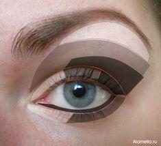 как правильно наносить тени для век, схема нанесения теней, макияж