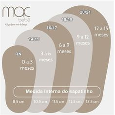 MEDIDA SUELA ZAPATITO Descubre todo sobre de los bebes en Somos Mamas. http://www.somosmamas.com.ar/bebes/los-bebes-y-la-vista/