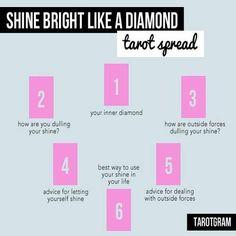 Diamond Spread Tarot layout